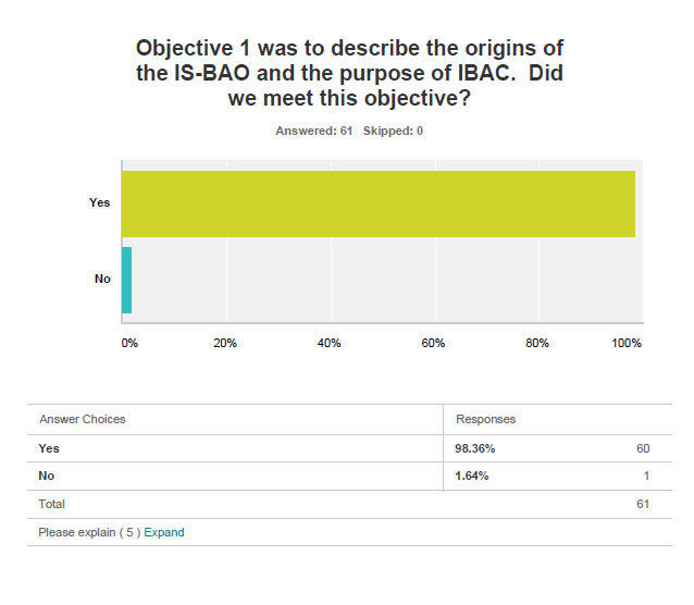 ISBAO_survey_Q3