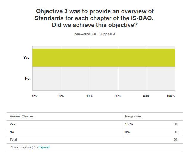 ISBAO_survey_Q5
