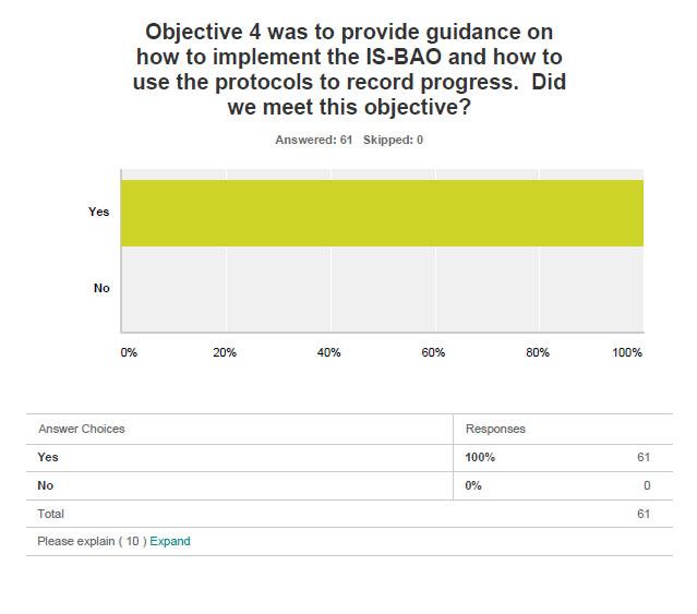 ISBAO_survey_Q6