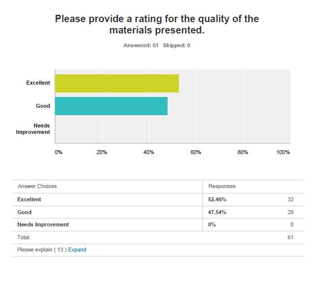 ISBAO_survey_Q7